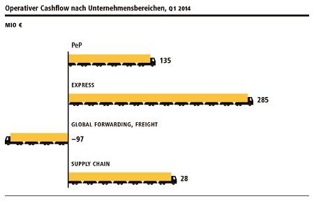 partnerbörsen test Bad Oeynhausen