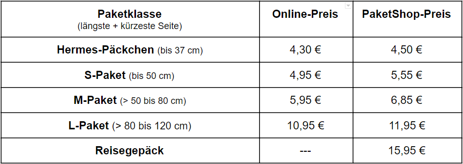 Preise Päckchen