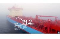 Maersk testet Drohnen.